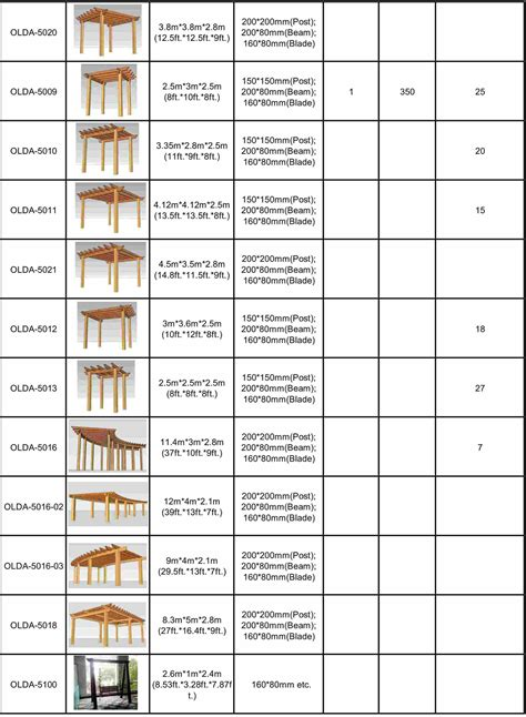 Patio Pergola Veranda Plans 19 6ft 8 2ft 9 35ft Olda Pergola Material List