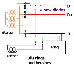 how does a diode work in a car smartgauge electronics increasing alternator charge voltages