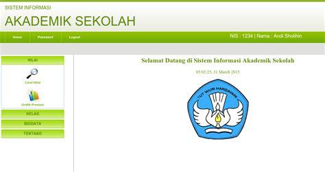 membuat sistem informasi sederhana berbasis web sistem informasi akademik sekolah berbasis web dengan php