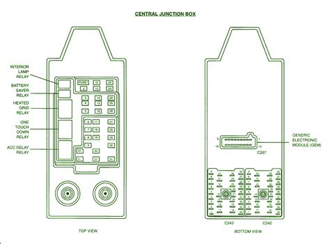 ford expedition junction fuse box diagram circuit