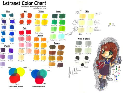 anime color chart letraset colorchart n tips by pixanna on deviantart