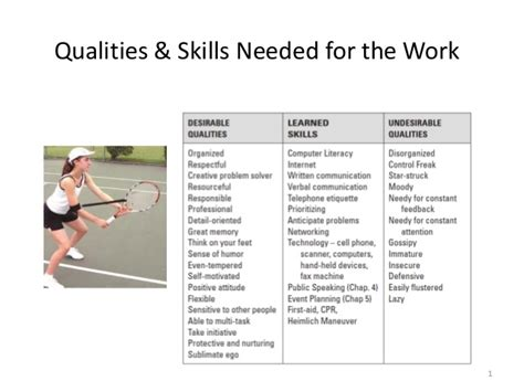 qualities skills needed for administrative professionals by bonnie