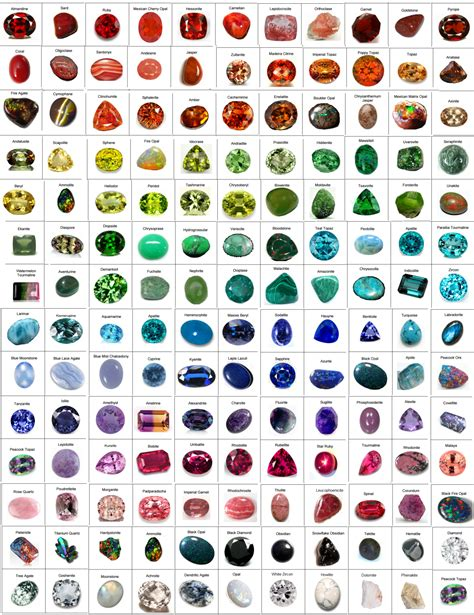 gemstone colors best 25 gemstone list ideas on birthstone
