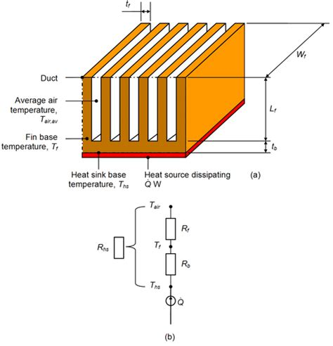 do resistors create heat heat sink