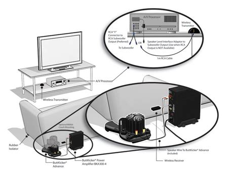 buttkicker  wireless home theater rumble pack gadget
