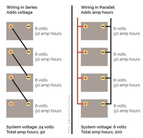 difference between capacitor in parallel and series the difference between series and parallel circuits solarloco