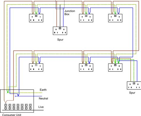 socket wiring diagram uk search electrical