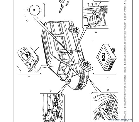 iveco engine wiring schematic wiring diagrams image free gmaili net iveco daily 4 repair manual
