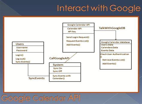Calendar Api Php Calendar Php Api Apps Directories