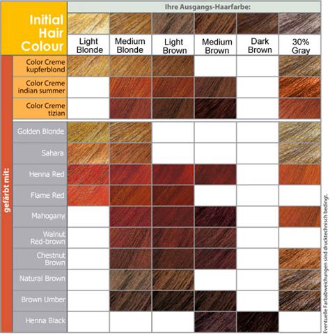 shades of red color chart hair color brown red