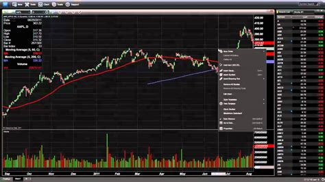 tutorial online trading esignal alerts setup tutorial stock trading online with