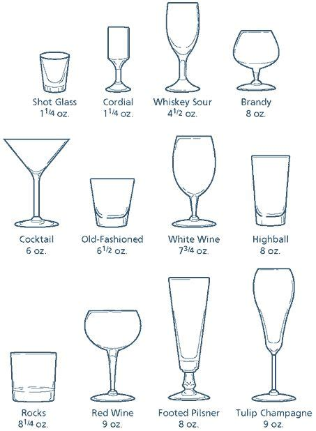 barware glasses types best 25 liquor glasses ideas on pinterest beer glass