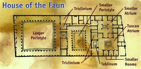 house of the faun view page roman atrium style housing