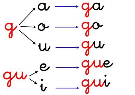 imagenes que empiecen con la letra ga es rac 211 des pt el rinc 211 n del pt ga go gu gue gui