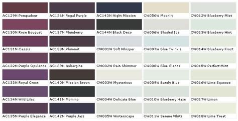 45 best images about paint colors on pinterest house