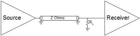 termination resistor transmission line termination resistor transmission line 28 images eele 461 561 digital system design ppt