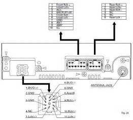 Daihatsu Terios Wiring Diagram Terios Wiring Diagram Terios Uncategorized Free Wiring