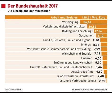 wann ist die ziehung der glücksspirale risse in der koalition sind unverkennbar deutschland