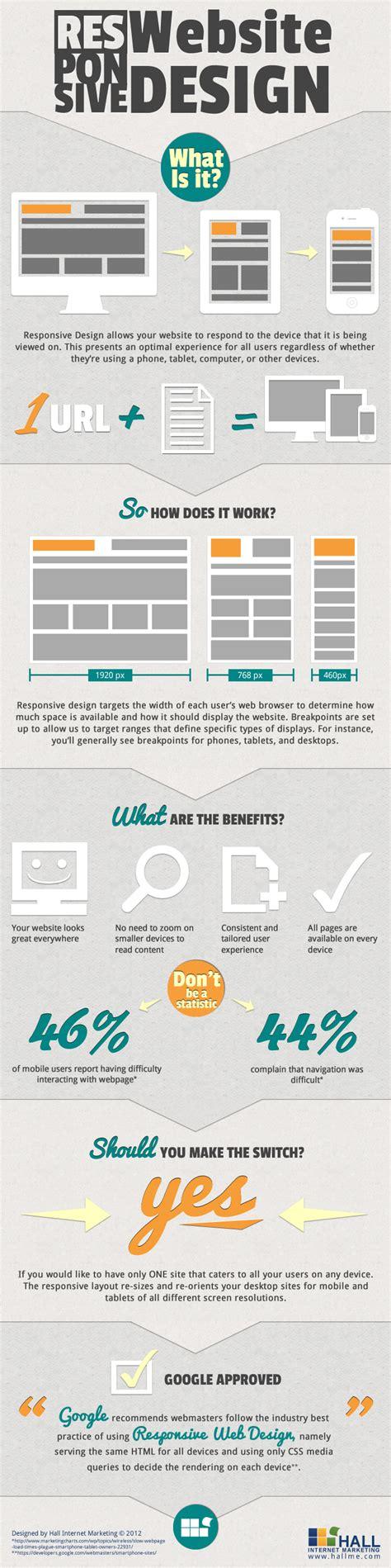 que es layout responsive qu 233 es el responsive design de un web infografia