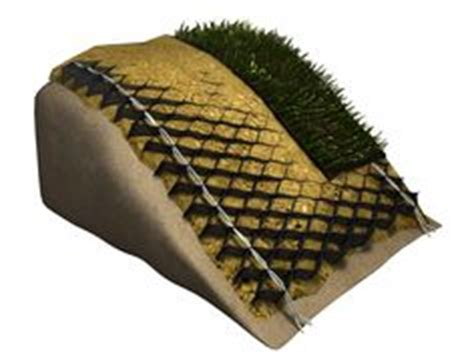 1000 ideas about erosion control on pinterest retaining walls ground covering and drainage
