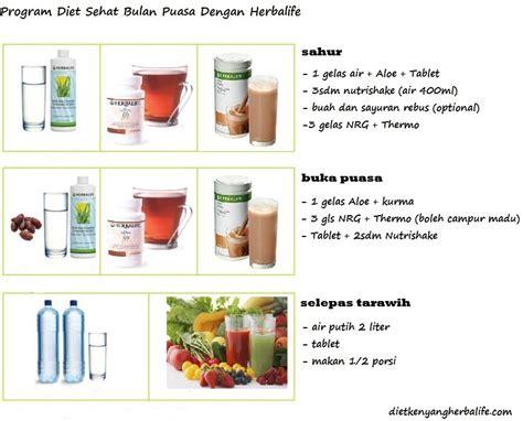 detikhealth diet 7 hari diet plan 7 hari diet plan