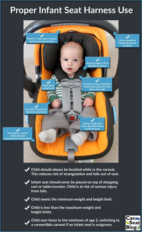 correct car seat carseatblog the most trusted source for car seat reviews