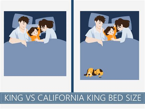 california king vs king bed california king vs king mattress do you know which one
