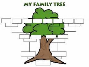 the ossington kitchen growing your family tree