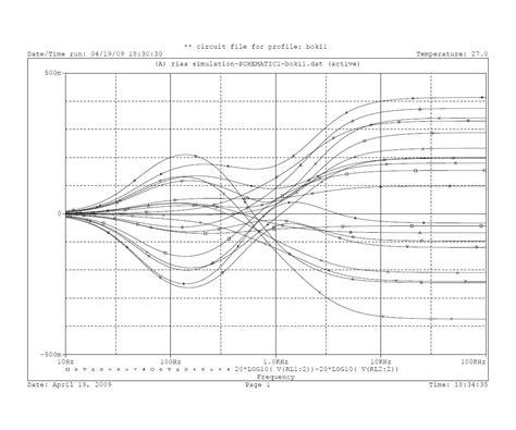 standard deviation of resistors resistor tolerance standard deviation 28 images patent us20050129941 high precision modeling