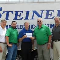steiner plumbing electric heating geothermal and