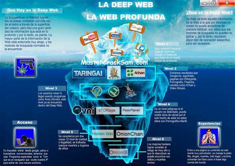 imagenes de web profunda deep web el mundo de la informaci 211 n prohibida y la