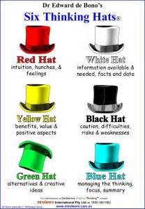 debono hats template 25 best ideas about six thinking hats on