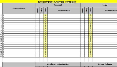 business impact analysis template xls excel impact analysis template exceltemple excel
