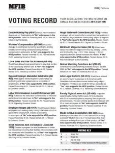 California Voting Records Nfib Voting Record Incalifornia