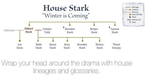 house stark family tree game of thrones a dance with dragons ibooks enhanced edition on preorder the mac