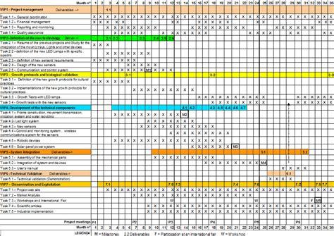 chronogram template chronogram template city espora co
