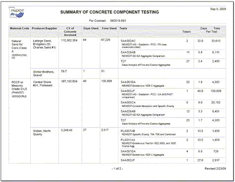 106 21 summary of materials inspected engineering policy