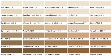 Benjamin Moore Paints Chip Color Swatch Sample And Palette Pictures to