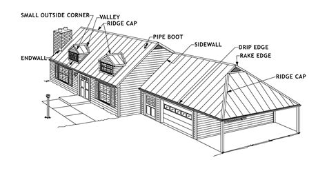 metal roofing roof ridge luxury roof replacement cost