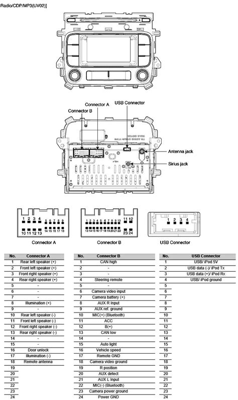 2012 kia forte stock radio wiring diagram wiring diagram