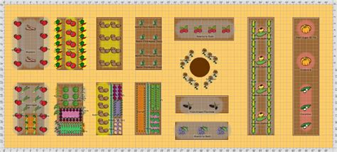 Raised Vegetable Garden Planner Raised Bed Garden Layout Vegetable Garden Layout Basics