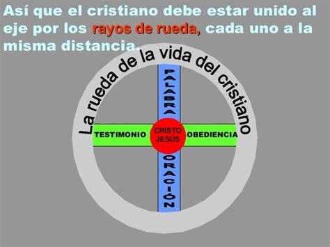 balanceo en la vida cristiana obrerofiel balanceo en la vida cristiana