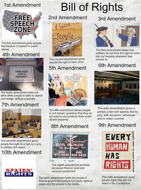 bill of rights section 9 explanation 9th amendment quotes quotesgram