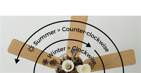 fan rotation in winter ceiling fan rotation in summer review home decor