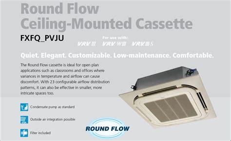 Ac Daikin Ceiling Concealed installation climatisation gainable daikin vrv mini