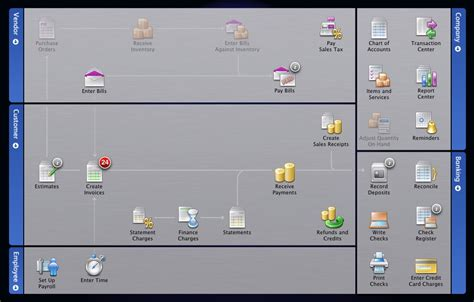 accounting workflow software accounting workflow software 28 images cloud workflow