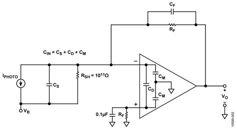 pin diode bias circuit cn0272 circuit note analog devices