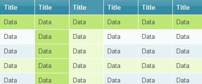 15 stylish css table designs to rock your website fbwh blog 21 fresh ajax css tables noupe