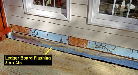 eaves  gutters overhang  deck    inches