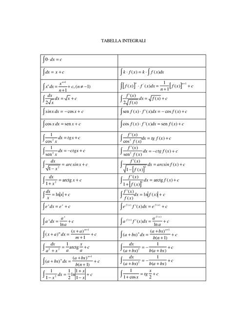 tavole integrali tavola integrali indefiniti docsity